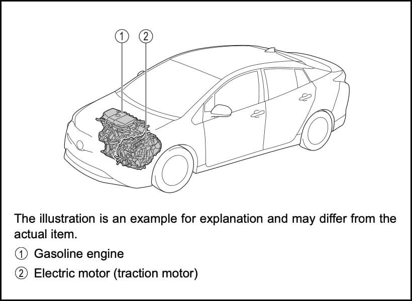 Electric Motor of a Hybrid Vehicle
