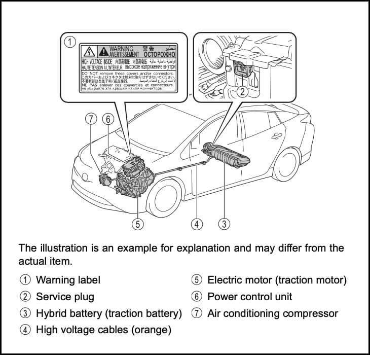 hybrid vehicle illustration